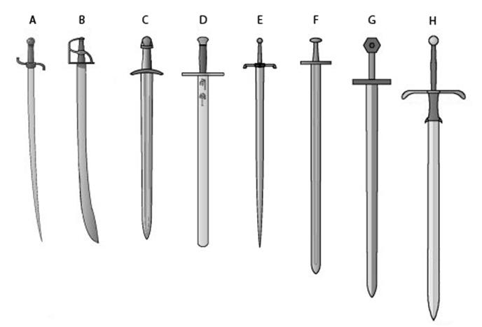 tipi di spade